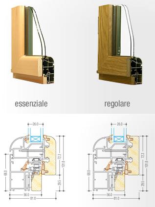 Serramenti legno alluminio serie luce for Infissi esterni in alluminio prezzi