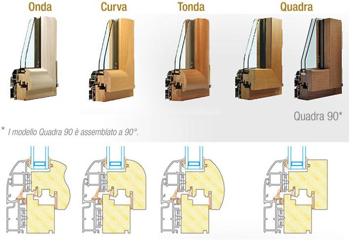 Serramenti legno alluminio serie talento for Costo infissi legno alluminio