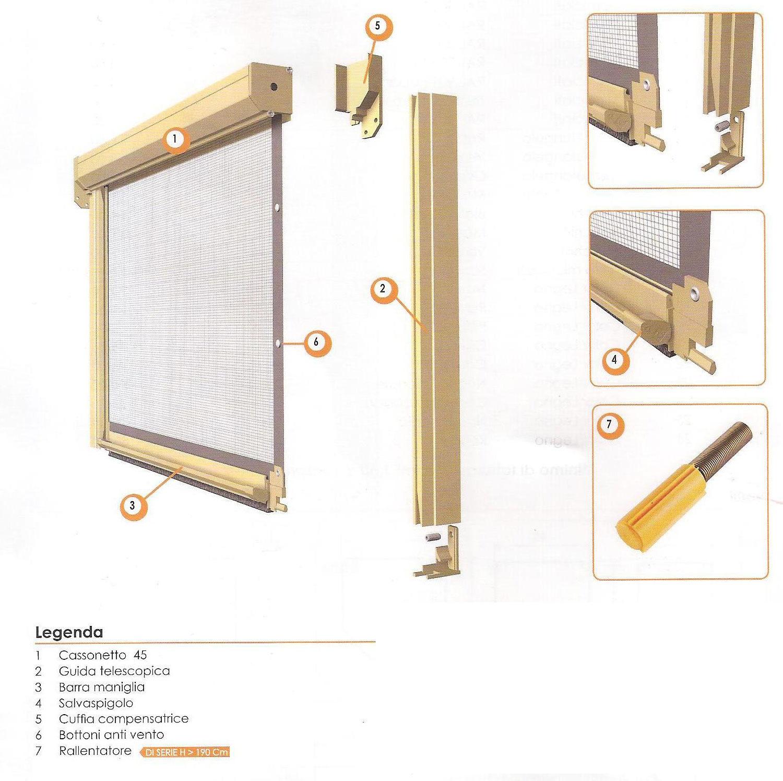 Showroominfissi un azienda che si occupa della produzione fornitura e vendita online - Zanzariere porta finestra prezzi ...